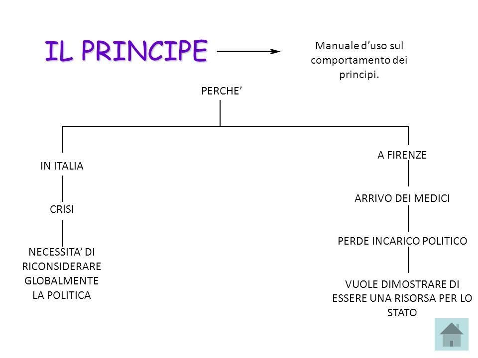 IL PRINCIPE Manuale duso sul comportamento dei principi. PERCHE IN ITALIA CRISI NECESSITA DI RICONSIDERARE GLOBALMENTE LA POLITICA A FIRENZE ARRIVO DE