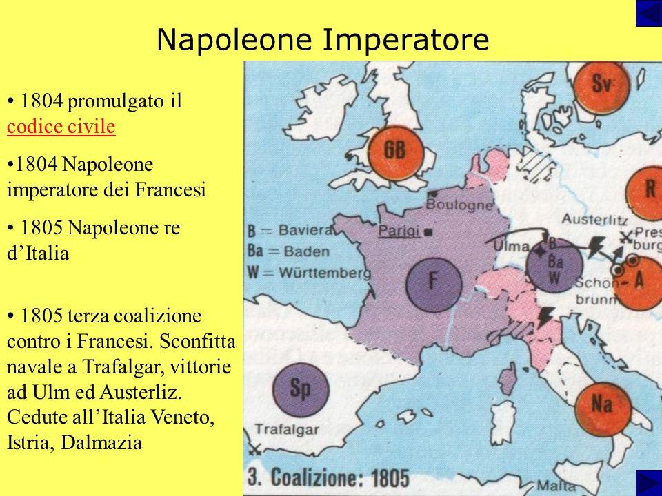 Napoleone console a vita 1799 Costituzione dellanno VIII, Napoleone I console 5-6, 1800 vittoria di Marengo 1801 Pace: Piemonte annesso alla Francia 1