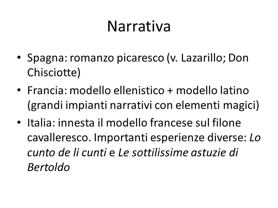 Narrativa Spagna: romanzo picaresco (v. Lazarillo; Don Chisciotte) Francia: modello ellenistico + modello latino (grandi impianti narrativi con elemen