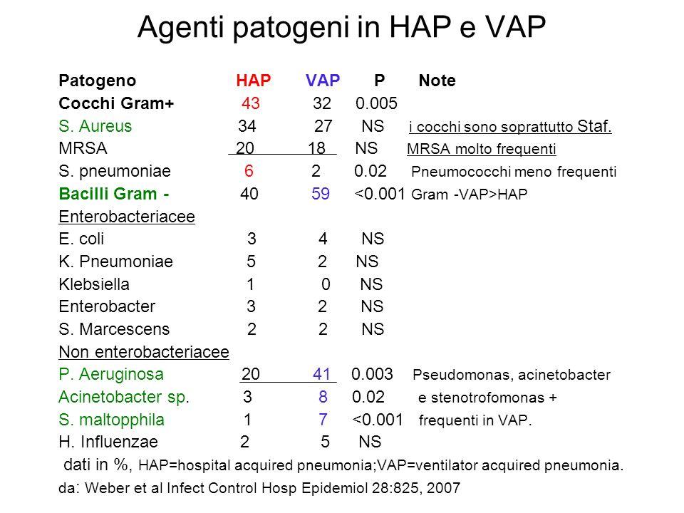 Agenti patogeni in HAP e VAP Patogeno HAP VAP P Note Cocchi Gram+ 43 32 0.005 S.