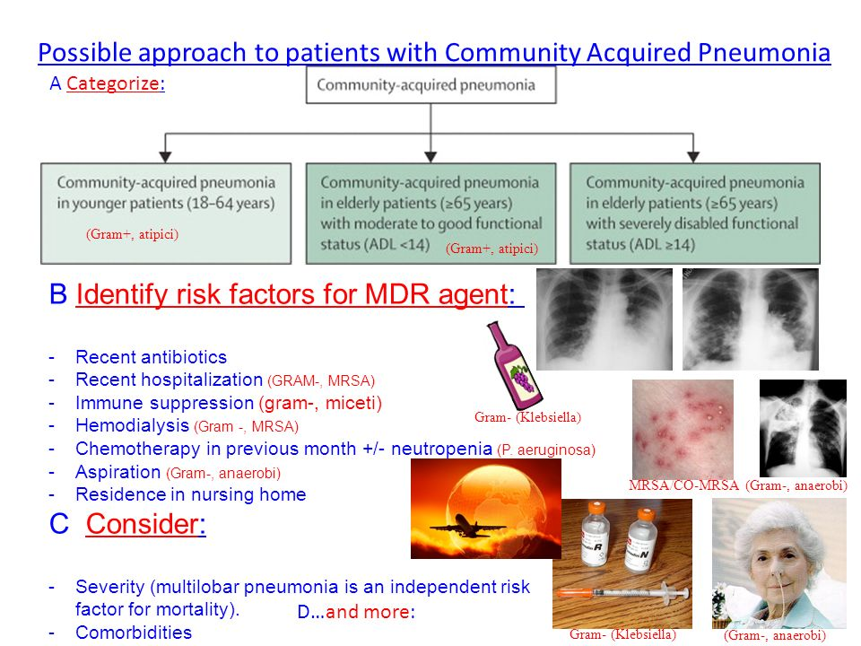 A Categorize: B Identify risk factors for MDR agent: -Recent antibiotics -Recent hospitalization (GRAM-, MRSA) -Immune suppression (gram-, miceti) -He