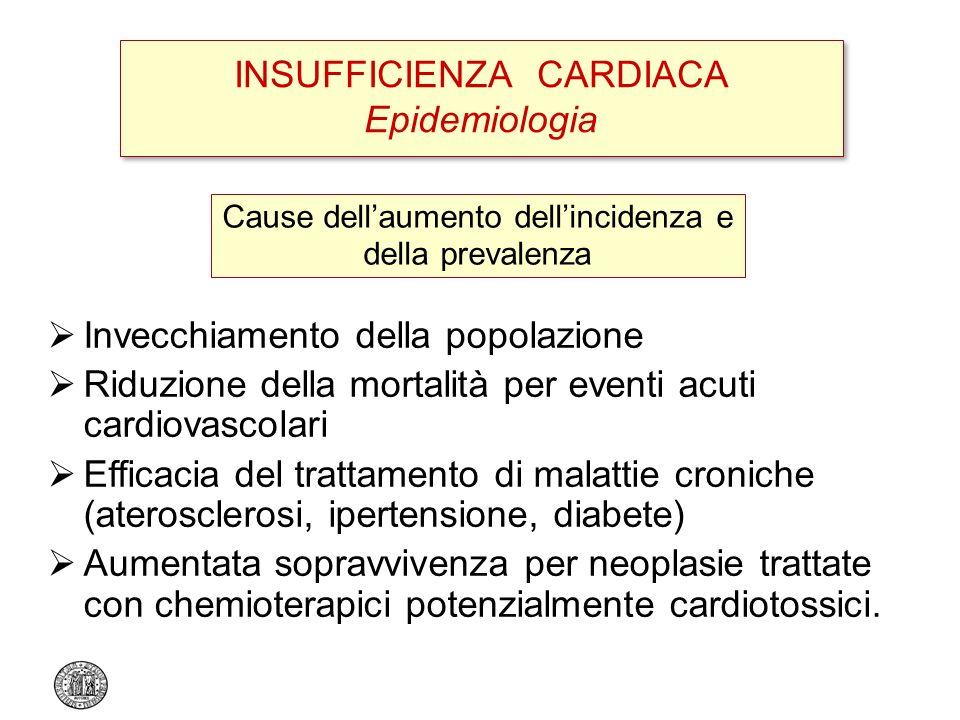 INSUFFICIENZA CARDIACA Epidemiologia Cause dellaumento dellincidenza e della prevalenza Invecchiamento della popolazione Riduzione della mortalità per