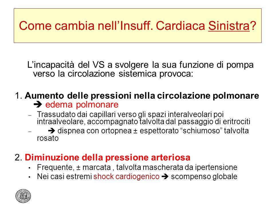Come cambia nellInsuff. Cardiaca Sinistra? Lincapacità del VS a svolgere la sua funzione di pompa verso la circolazione sistemica provoca: 1. Aumento