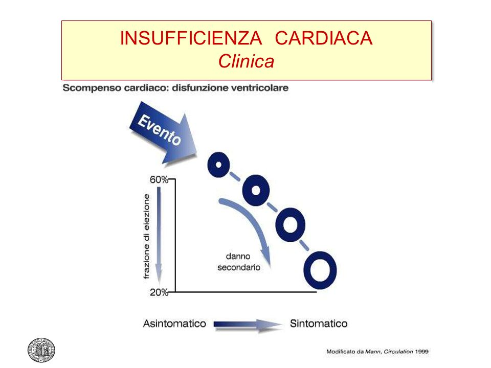 INSUFFICIENZA CARDIACA Clinica