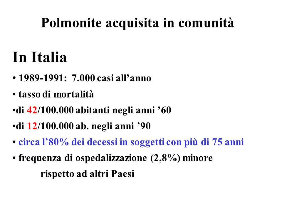 Polmonite acquisita in comunità In Italia 1989-1991: 7.000 casi allanno tasso di mortalità di 42/100.000 abitanti negli anni 60 di 12/100.000 ab. negl