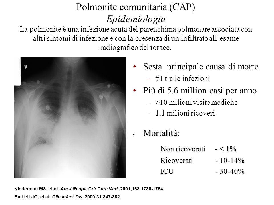 Polmonite comunitaria (CAP) Epidemiologia La polmonite è una infezione acuta del parenchima polmonare associata con altri sintomi di infezione e con l