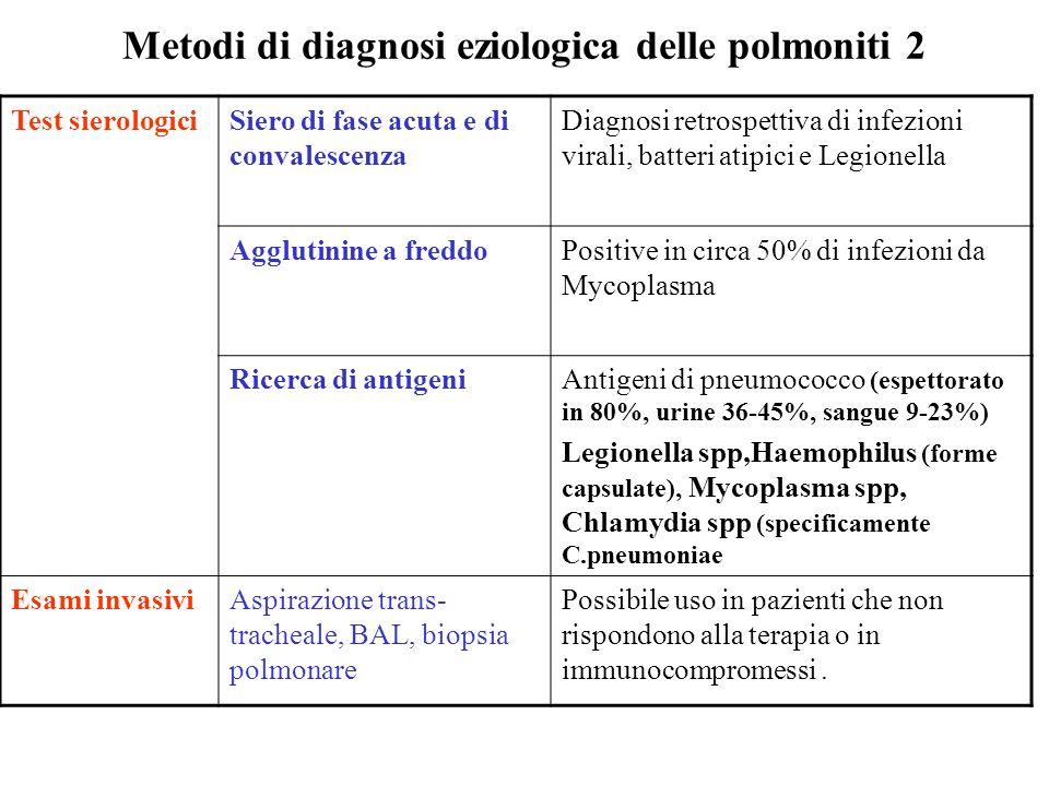 Metodi di diagnosi eziologica delle polmoniti 2 Test sierologiciSiero di fase acuta e di convalescenza Diagnosi retrospettiva di infezioni virali, bat
