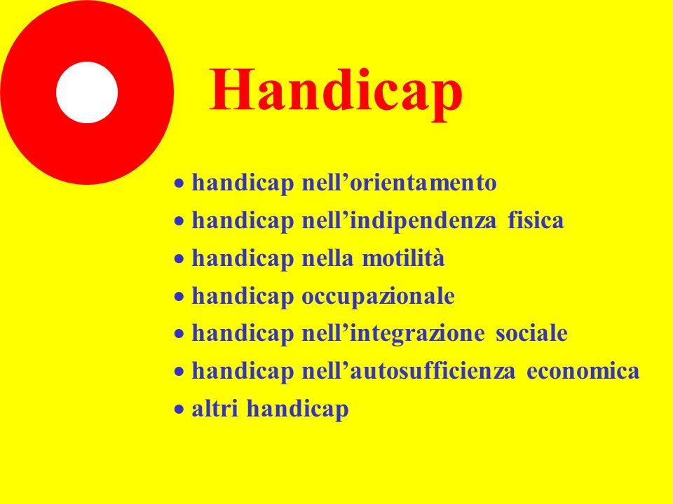 Handicap handicap nellorientamento handicap nellindipendenza fisica handicap nella motilità handicap occupazionale handicap nellintegrazione sociale handicap nellautosufficienza economica altri handicap