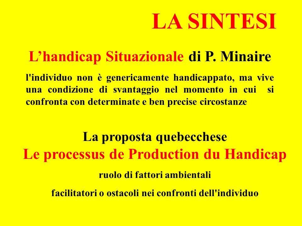 LA SINTESI Lhandicap Situazionale di P. Minaire l'individuo non è genericamente handicappato, ma vive una condizione di svantaggio nel momento in cui