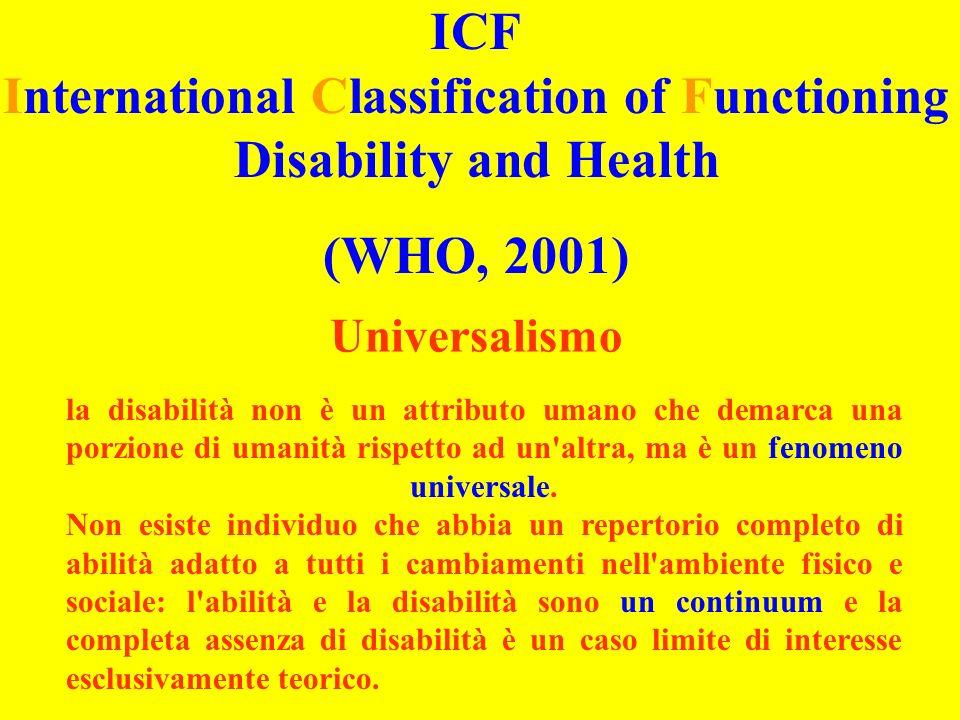 ICF International Classification of Functioning Disability and Health (WHO, 2001) la disabilità non è un attributo umano che demarca una porzione di umanità rispetto ad un altra, ma è un fenomeno universale.