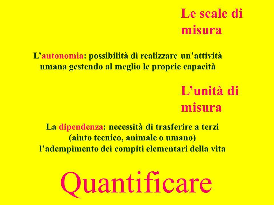 Quantificare Lautonomia: possibilità di realizzare unattività umana gestendo al meglio le proprie capacità Le scale di misura Lunità di misura La dipe