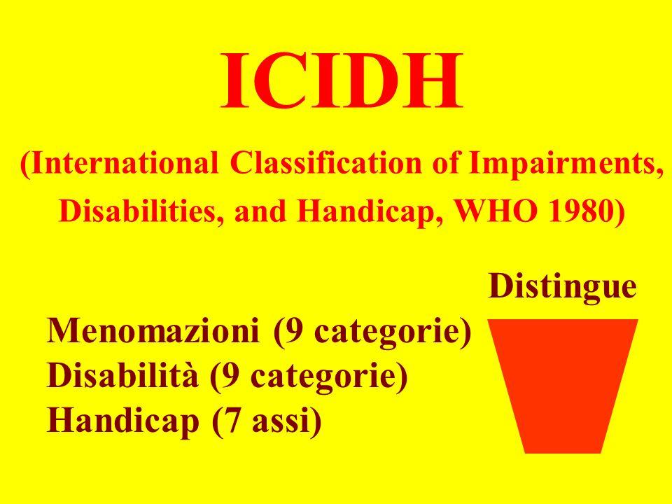 ICIDH (International Classification of Impairments, Disabilities, and Handicap, WHO 1980) Distingue Menomazioni (9 categorie) Disabilità (9 categorie) Handicap (7 assi)