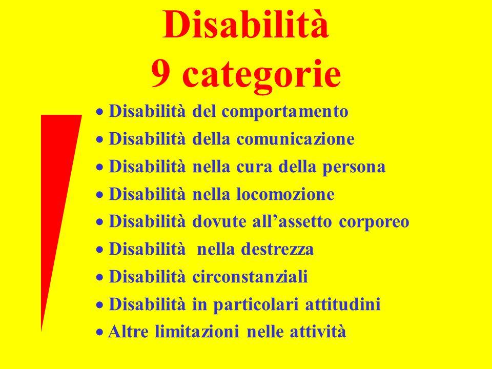 Disabilità 9 categorie Disabilità del comportamento Disabilità della comunicazione Disabilità nella cura della persona Disabilità nella locomozione Disabilità dovute allassetto corporeo Disabilità nella destrezza Disabilità circonstanziali Disabilità in particolari attitudini Altre limitazioni nelle attività