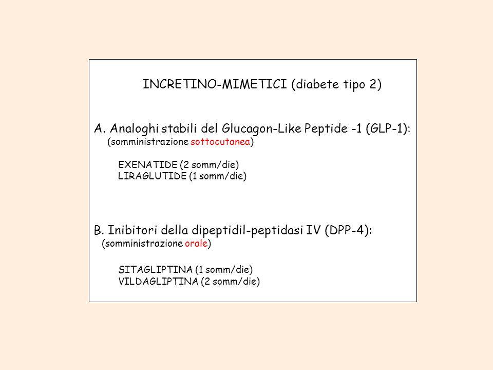 INCRETINO-MIMETICI (diabete tipo 2) A. Analoghi stabili del Glucagon-Like Peptide -1 (GLP-1): (somministrazione sottocutanea) EXENATIDE (2 somm/die) L