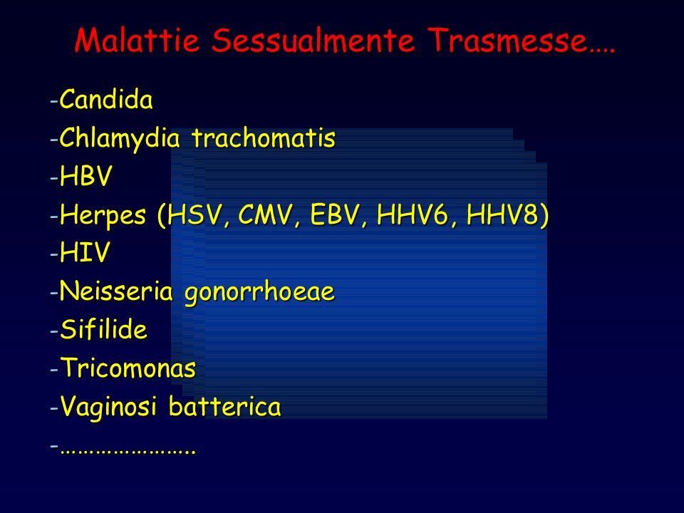 Malattie Sessualmente Trasmesse…. - Candida - Chlamydia trachomatis - HBV - Herpes (HSV, CMV, EBV, HHV6, HHV8) - HIV - Neisseria gonorrhoeae - Sifilid