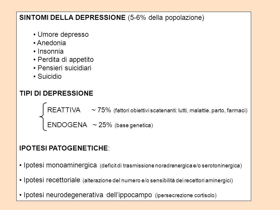 SINTOMI DELLA DEPRESSIONE (5-6% della popolazione) Umore depresso Anedonia Insonnia Perdita di appetito Pensieri suicidiari Suicidio TIPI DI DEPRESSIONE REATTIVA 75% (fattori obiettivi scatenanti: lutti, malattie, parto, farmaci) ENDOGENA 25% (base genetica) IPOTESI PATOGENETICHE: Ipotesi monoaminergica (deficit di trasmissione noradrenergica e/o serotoninergica) Ipotesi recettoriale (alterazione del numero e/o sensibilità dei recettori aminergici) Ipotesi neurodegenerativa dellippocampo (ipersecrezione cortisolo)