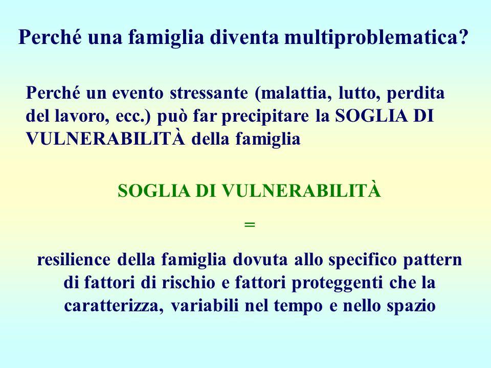 Perché una famiglia diventa multiproblematica? Perché un evento stressante (malattia, lutto, perdita del lavoro, ecc.) può far precipitare la SOGLIA D