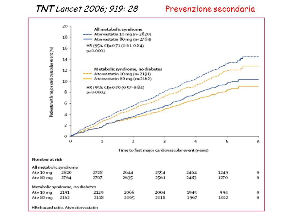 TNT Lancet 2006; 919: 28Prevenzione secondaria