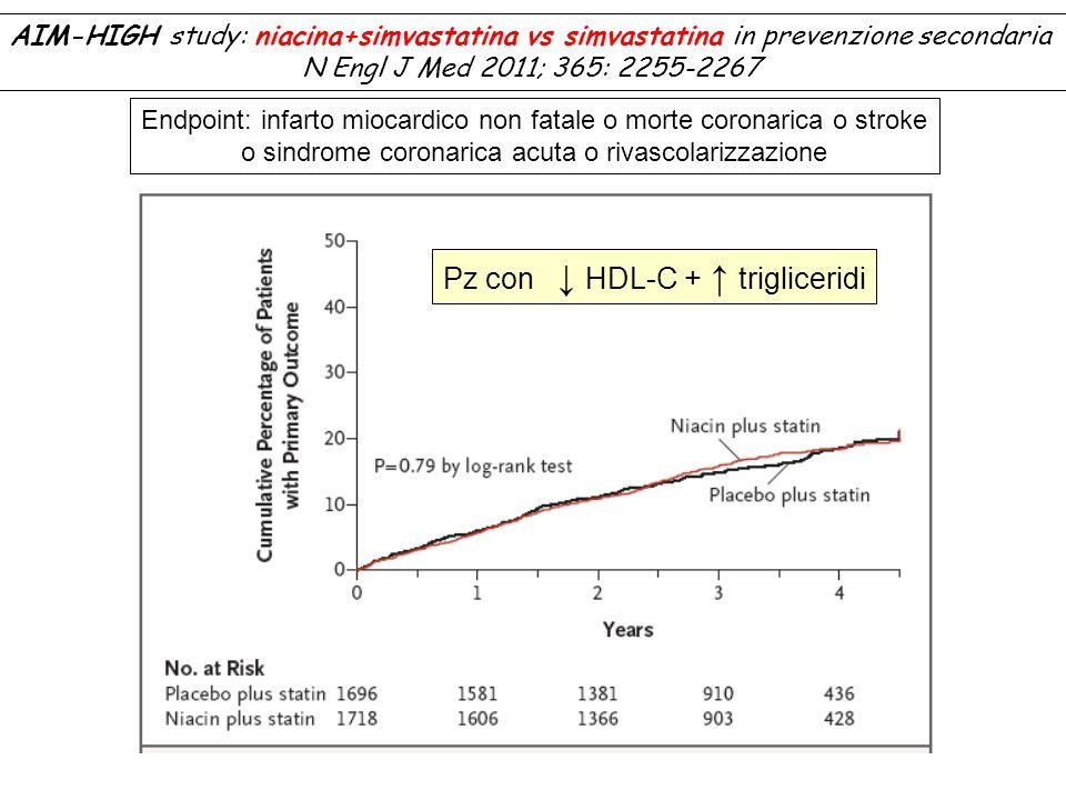 AIM-HIGH study: niacina+simvastatina vs simvastatina in prevenzione secondaria N Engl J Med 2011; 365: 2255-2267 Endpoint: infarto miocardico non fata
