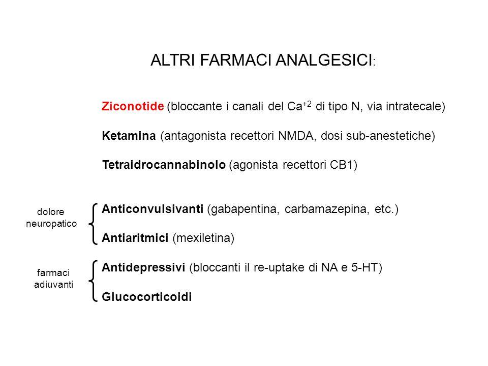 ALTRI FARMACI ANALGESICI : Ziconotide (bloccante i canali del Ca +2 di tipo N, via intratecale) Ketamina (antagonista recettori NMDA, dosi sub-anestetiche) Tetraidrocannabinolo (agonista recettori CB1) Anticonvulsivanti (gabapentina, carbamazepina, etc.) Antiaritmici (mexiletina) Antidepressivi (bloccanti il re-uptake di NA e 5-HT) Glucocorticoidi dolore neuropatico farmaci adiuvanti