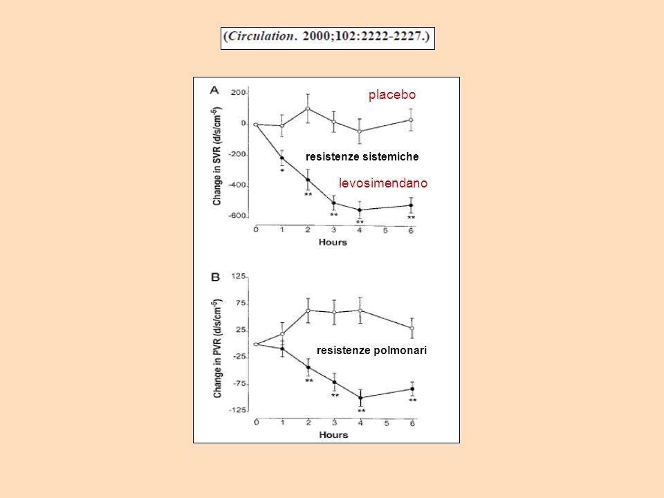 levosimendano placebo resistenze sistemiche resistenze polmonari