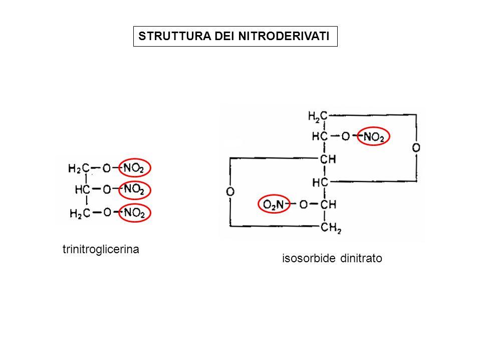 trinitroglicerina isosorbide dinitrato STRUTTURA DEI NITRODERIVATI