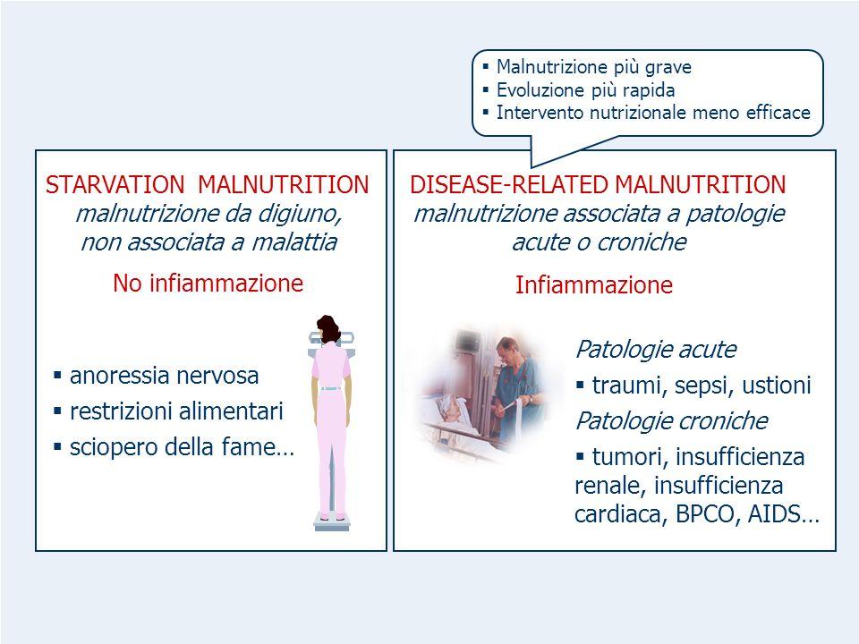 DISEASE-RELATED MALNUTRITION malnutrizione associata a patologie acute o croniche Patologie acute traumi, sepsi, ustioni Patologie croniche tumori, in