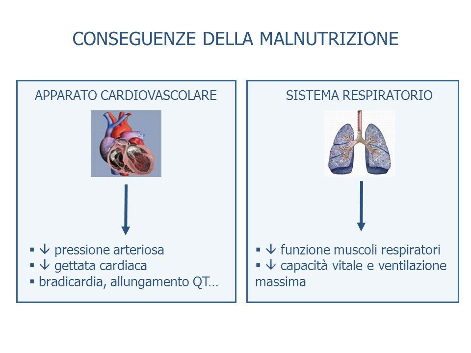 pressione arteriosa gettata cardiaca bradicardia, allungamento QT… APPARATO CARDIOVASCOLARESISTEMA RESPIRATORIO funzione muscoli respiratori capacità