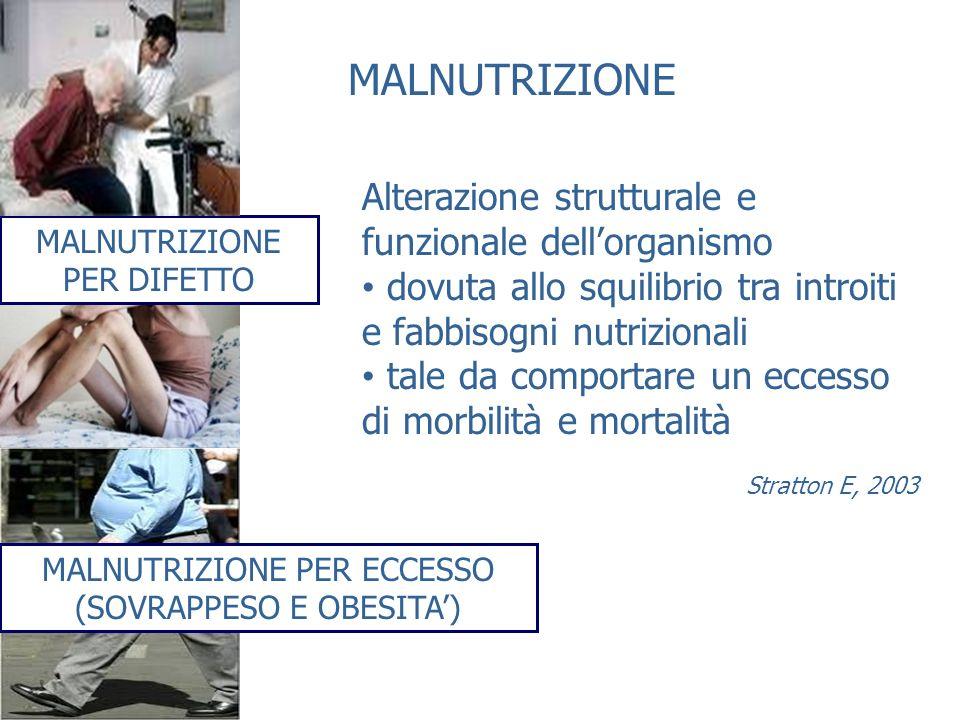 Alterazione strutturale e funzionale dellorganismo dovuta allo squilibrio tra introiti e fabbisogni nutrizionali tale da comportare un eccesso di morb