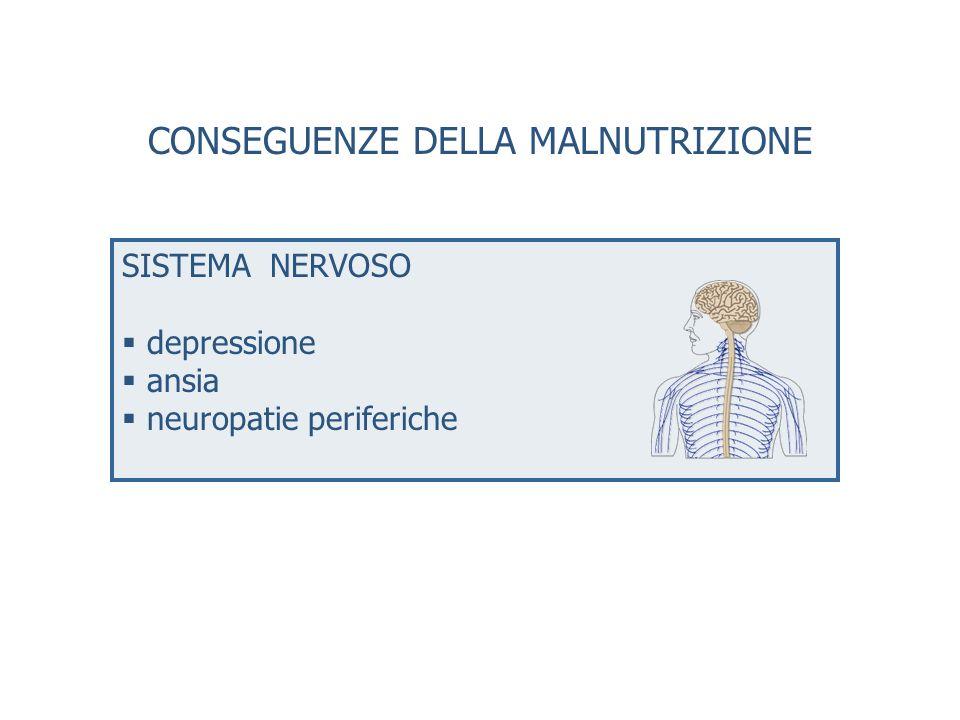 SISTEMA NERVOSO depressione ansia neuropatie periferiche CONSEGUENZE DELLA MALNUTRIZIONE