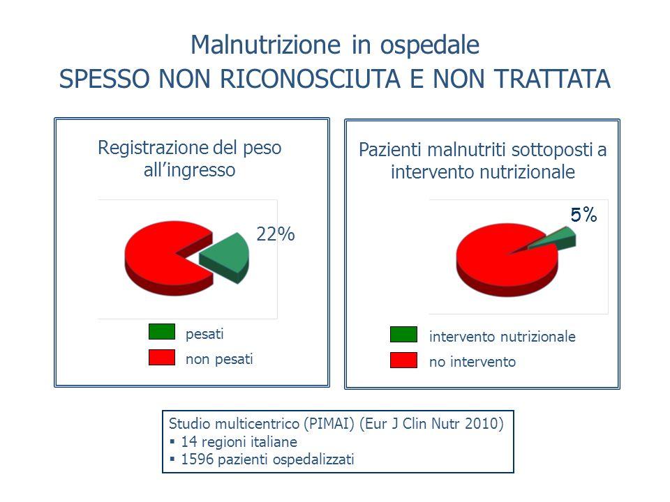 Studio multicentrico (PIMAI) (Eur J Clin Nutr 2010) 14 regioni italiane 1596 pazienti ospedalizzati Malnutrizione in ospedale SPESSO NON RICONOSCIUTA