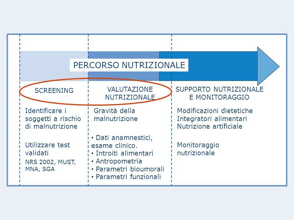 SCREENING SUPPORTO NUTRIZIONALE E MONITORAGGIO Utilizzare test validati NRS 2002, MUST, MNA, SGA VALUTAZIONE NUTRIZIONALE Dati anamnestici, esame clin