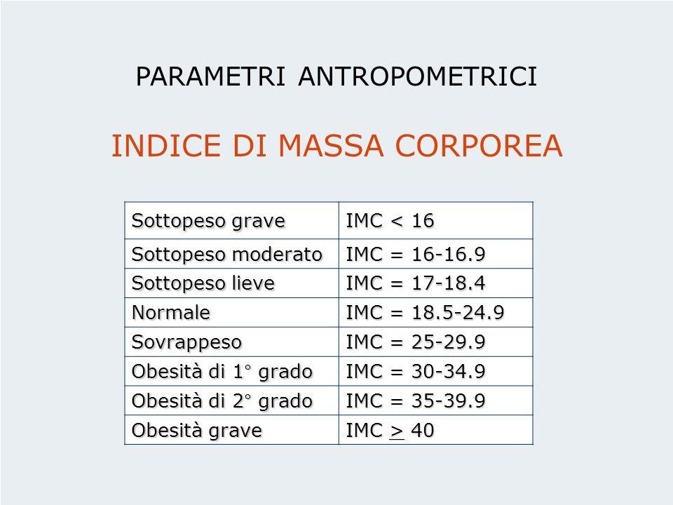 PARAMETRI ANTROPOMETRICI INDICE DI MASSA CORPOREA Sottopeso grave IMC < 16 Sottopeso moderato IMC = 16-16.9 Sottopeso lieve IMC = 17-18.4 Normale IMC