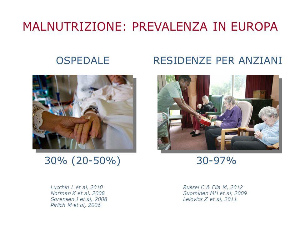 MALNUTRIZIONE: PREVALENZA IN EUROPA OSPEDALERESIDENZE PER ANZIANI 30% (20-50%) Lucchin L et al, 2010 Norman K et al, 2008 Sorensen J et al, 2008 Pirli