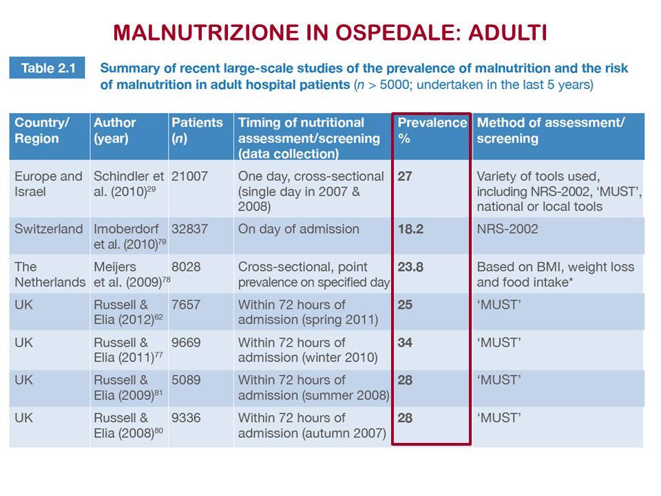 MALNUTRIZIONE IN OSPEDALE: ADULTI