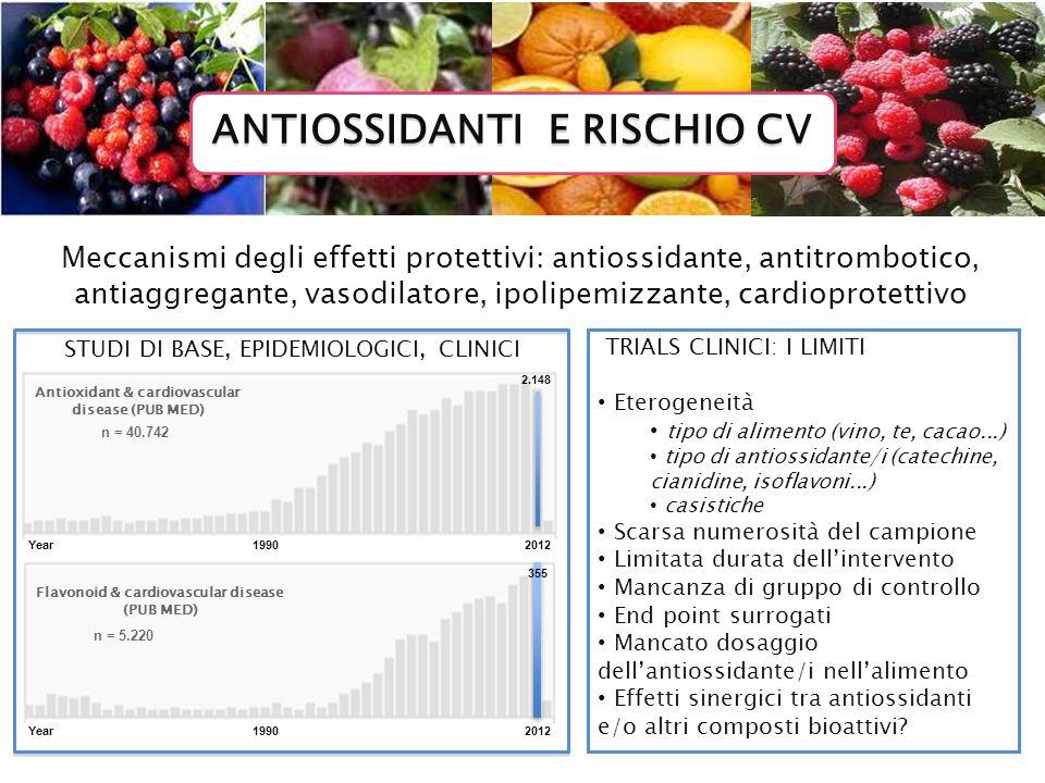TRIALS CLINICI: I LIMITI Eterogeneità tipo di alimento (vino, te, cacao...) tipo di antiossidante/i (catechine, cianidine, isoflavoni...) casistiche Scarsa numerosità del campione Limitata durata dellintervento Mancanza di gruppo di controllo End point surrogati Mancato dosaggio dellantiossidante/i nellalimento Effetti sinergici tra antiossidanti e/o altri composti bioattivi.