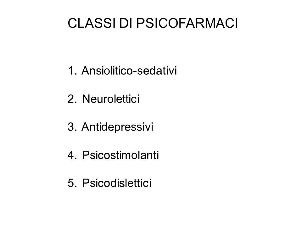 CLASSI DI PSICOFARMACI 1. Ansiolitico-sedativi 2. Neurolettici 3. Antidepressivi 4. Psicostimolanti 5. Psicodislettici