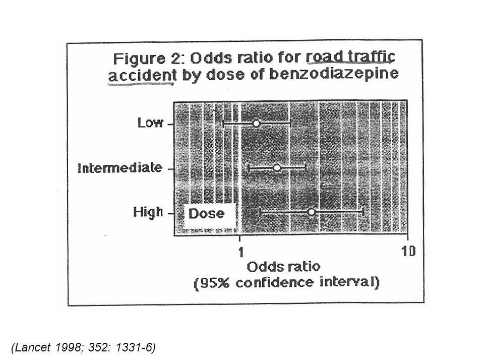(Lancet 1998; 352: 1331-6)