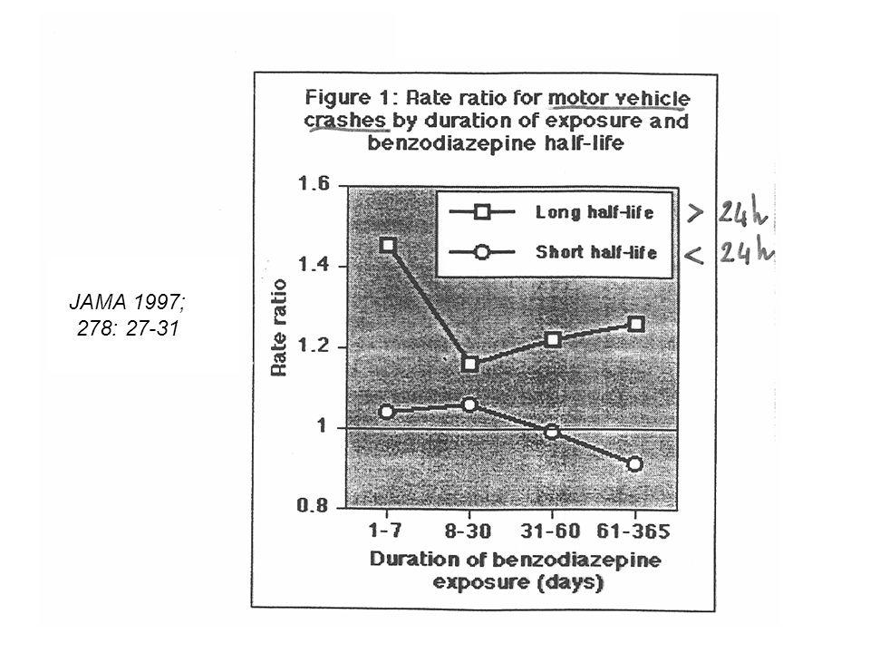 JAMA 1997; 278: 27-31