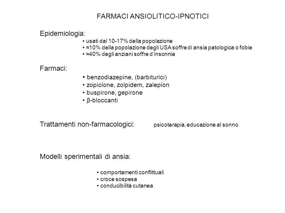 FARMACI ANSIOLITICO-IPNOTICI Epidemiologia: usati dal 10-17% della popolazione 10% della popolazione degli USA soffre di ansia patologica o fobie 40%