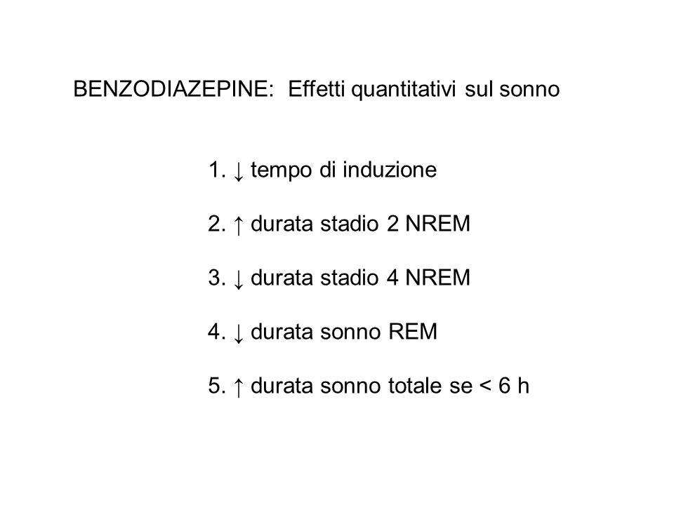 BENZODIAZEPINE: Effetti quantitativi sul sonno 1. tempo di induzione 2. durata stadio 2 NREM 3. durata stadio 4 NREM 4. durata sonno REM 5. durata son