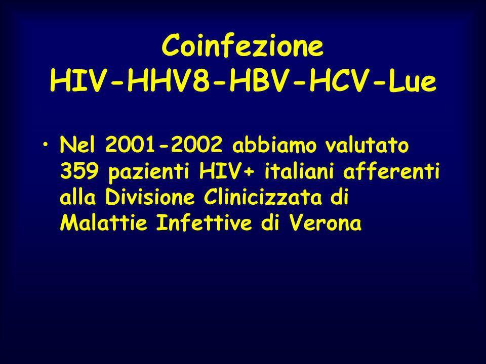 Coinfezione HIV-HHV8-HBV-HCV-Lue Nel 2001-2002 abbiamo valutato 359 pazienti HIV+ italiani afferenti alla Divisione Clinicizzata di Malattie Infettive di Verona