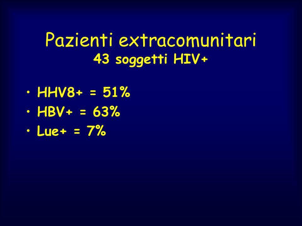 Pazienti extracomunitari 43 soggetti HIV+ HHV8+ = 51% HBV+ = 63% Lue+ = 7%