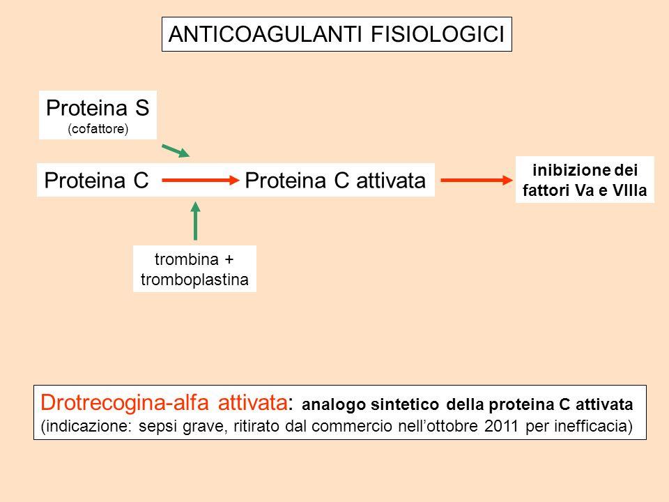 ANTICOAGULANTI FISIOLOGICI Proteina CProteina C attivata trombina + tromboplastina Proteina S (cofattore) inibizione dei fattori Va e VIIIa Drotrecogi