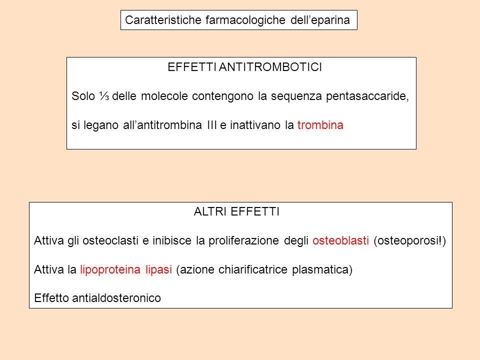 Caratteristiche farmacologiche delleparina EFFETTI ANTITROMBOTICI Solo delle molecole contengono la sequenza pentasaccaride, si legano allantitrombina