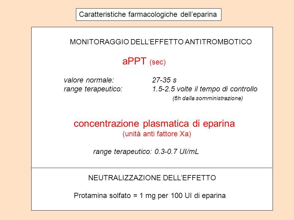 Caratteristiche farmacologiche delleparina MONITORAGGIO DELLEFFETTO ANTITROMBOTICO aPPT (sec) valore normale: 27-35 s range terapeutico: 1.5-2.5 volte
