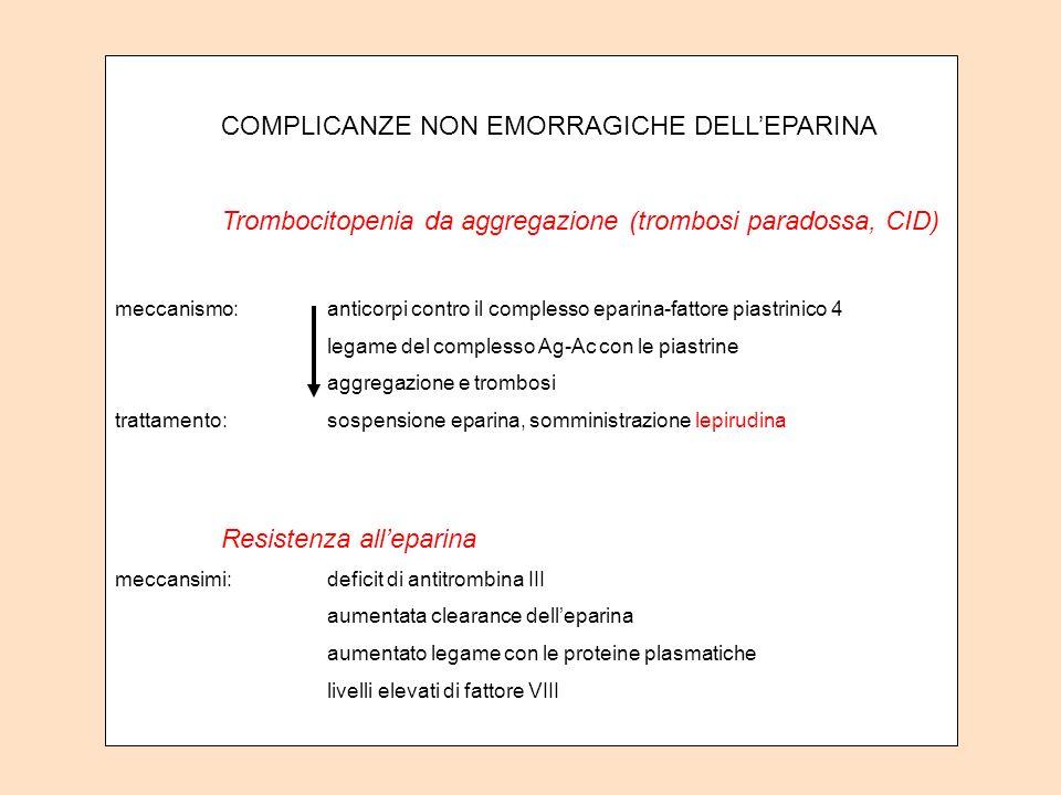 COMPLICANZE NON EMORRAGICHE DELLEPARINA Trombocitopenia da aggregazione (trombosi paradossa, CID) meccanismo:anticorpi contro il complesso eparina-fat