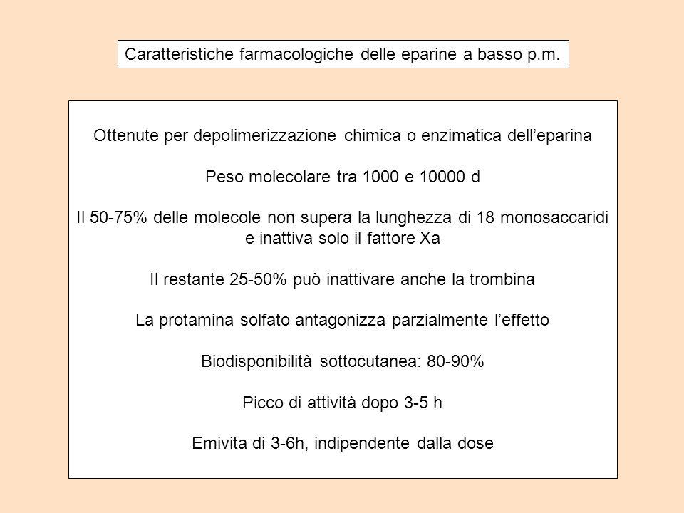 Caratteristiche farmacologiche delle eparine a basso p.m. Ottenute per depolimerizzazione chimica o enzimatica delleparina Peso molecolare tra 1000 e