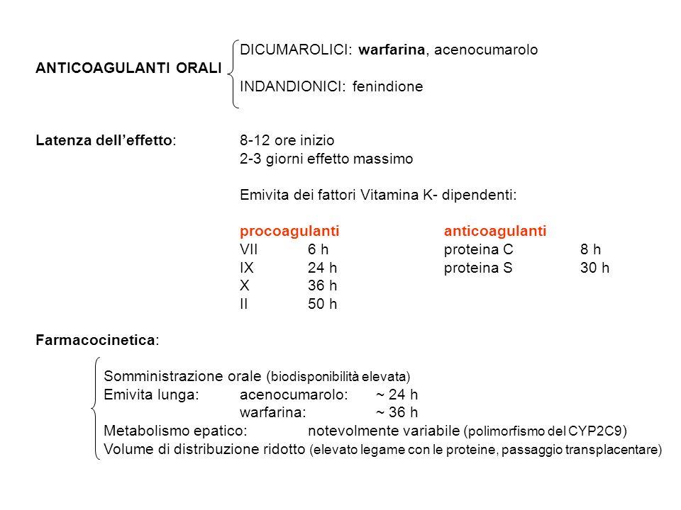 DICUMAROLICI: warfarina, acenocumarolo ANTICOAGULANTI ORALI INDANDIONICI: fenindione Latenza delleffetto: 8-12 ore inizio 2-3 giorni effetto massimo E