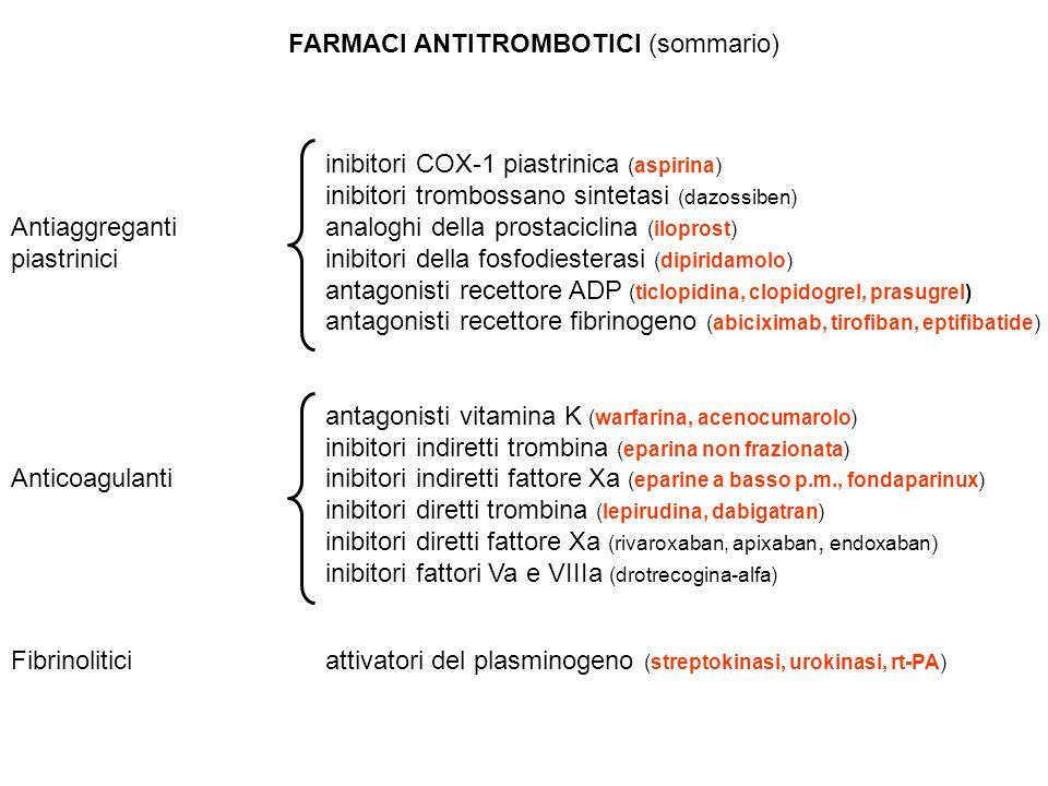 FARMACI ANTITROMBOTICI (sommario) inibitori COX-1 piastrinica (aspirina) inibitori trombossano sintetasi (dazossiben) Antiaggregantianaloghi della pro